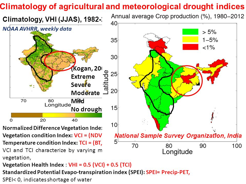 Vulnerability Map for Agricultural and Meteorological Drought over India Percentage of occurrence of drought (VHI<40)
