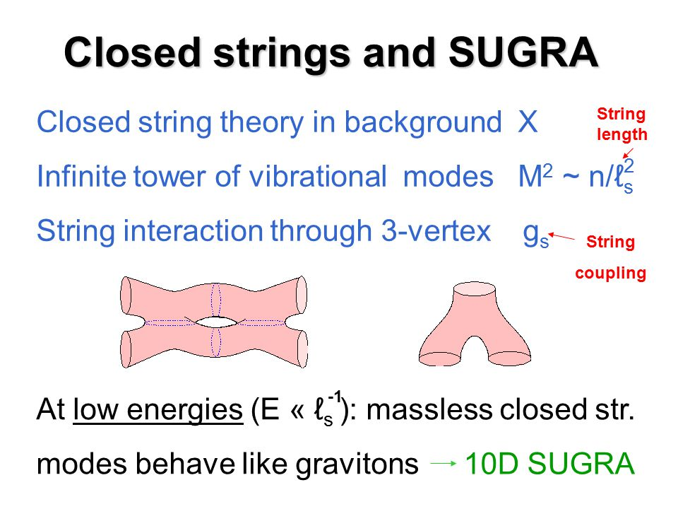 Closed strings and SUGRA Closed string theory in background X Infinite tower of vibrational modes M 2 ~ n/ℓ s String interaction through 3-vertex g s
