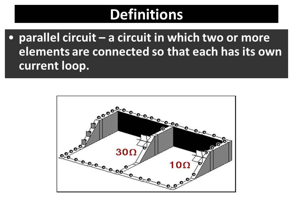 Definitions parallel circuit – a circuit in which two or more elements are connected so that each has its own current loop.