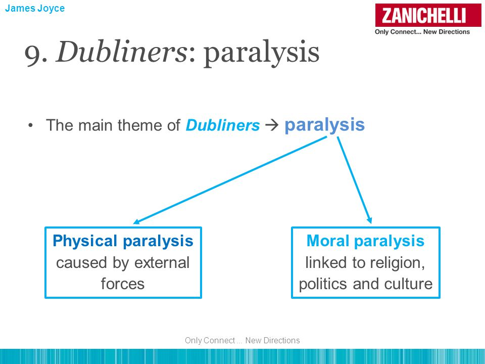 The main theme of Dubliners  paralysis James Joyce 9.