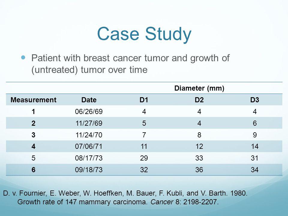 Why model cancer tumor kinetics