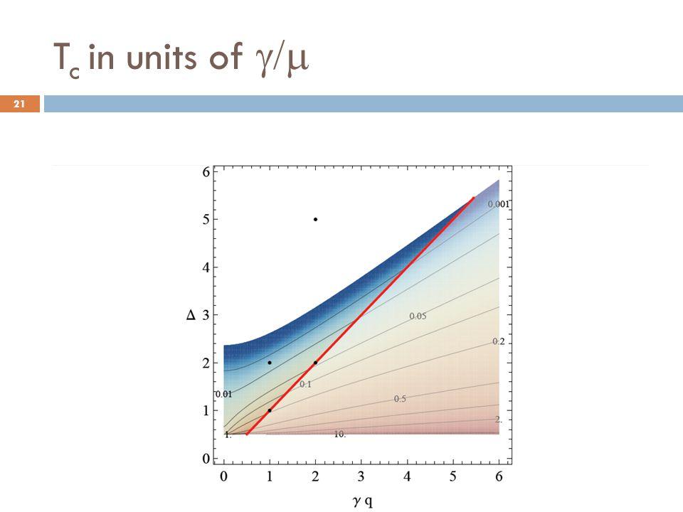 T c in units of  21