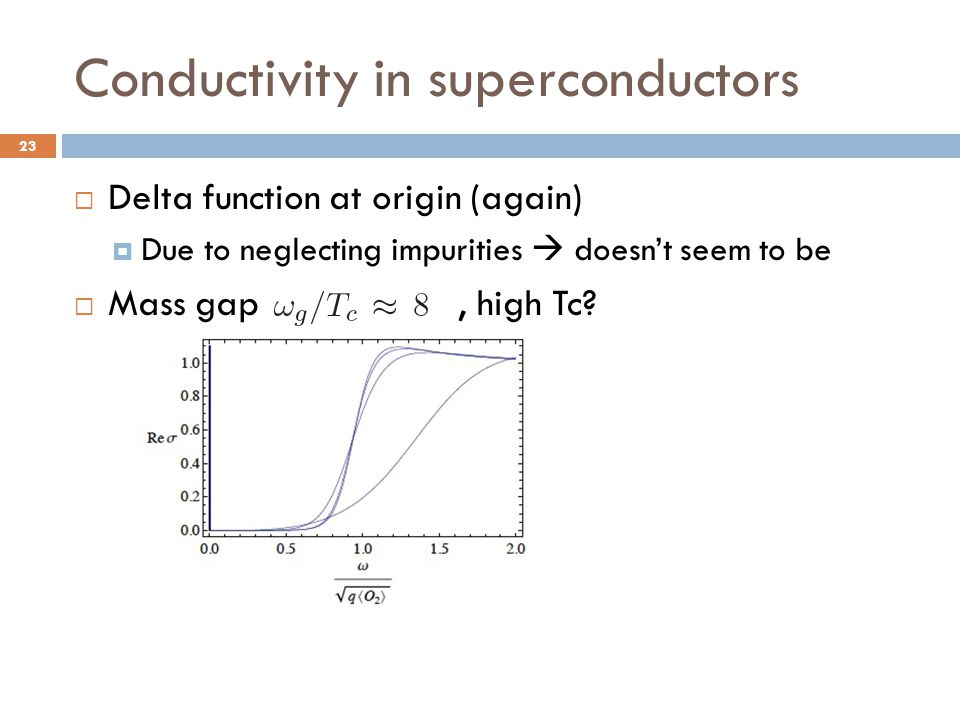 Conductivity in superconductors 23  Delta function at origin (again)  Due to neglecting impurities  doesn't seem to be  Mass gap, high Tc?