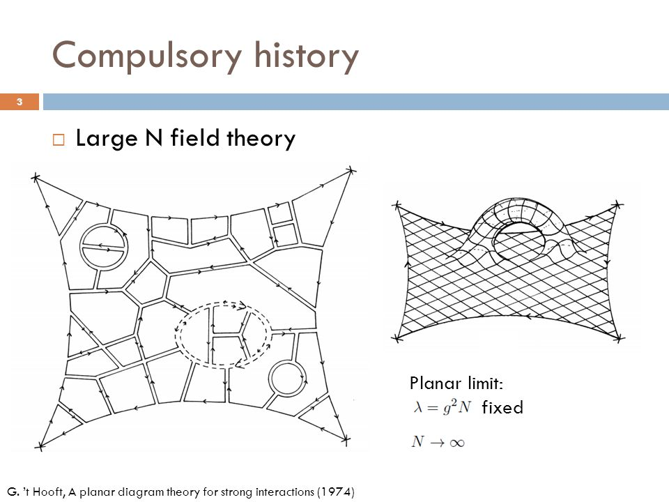 Compulsory history  Large N field theory G. 't Hooft, A planar diagram theory for strong interactions (1974) Planar limit: fixed 3