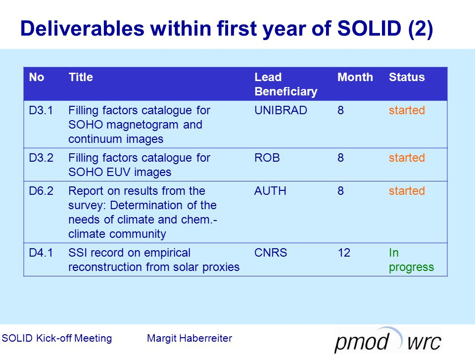 Deliverables within first year of SOLID (2) NoTitleLead Beneficiary MonthStatus D3.1Filling factors catalogue for SOHO magnetogram and continuum images UNIBRAD8started D3.2Filling factors catalogue for SOHO EUV images ROB8started D6.2Report on results from the survey: Determination of the needs of climate and chem.- climate community AUTH8started D4.1SSI record on empirical reconstruction from solar proxies CNRS12In progress SOLID Kick-off Meeting Margit Haberreiter