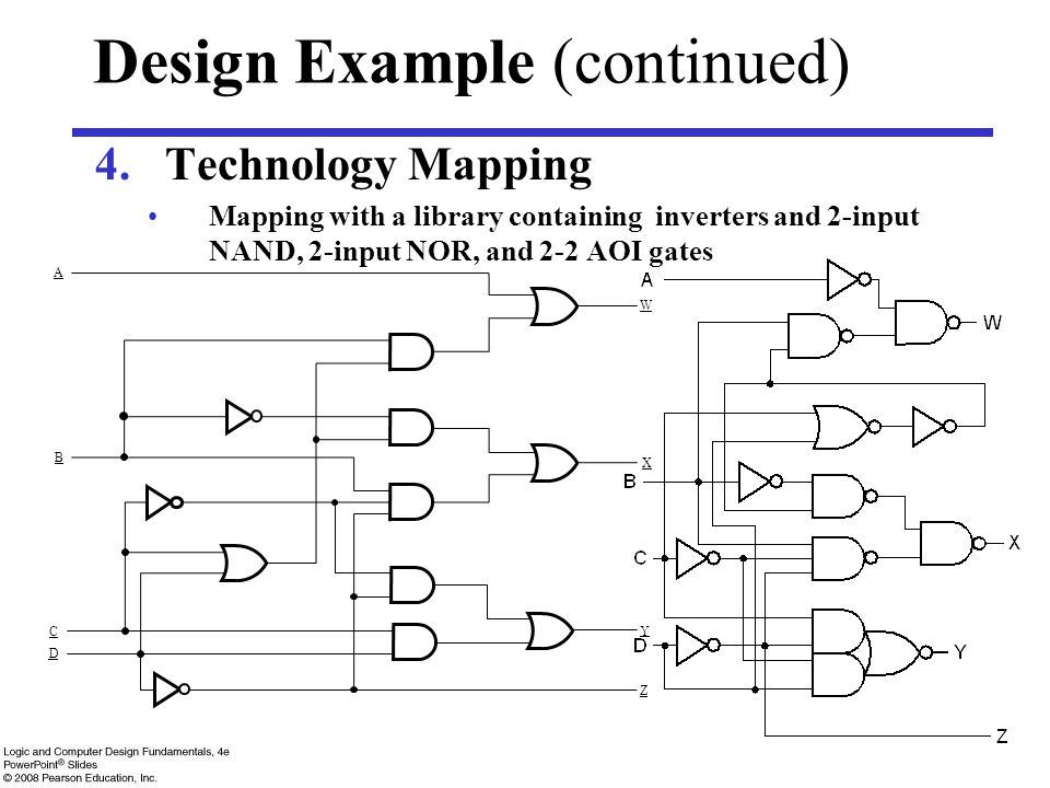 Design Example (continued) 4.Technology Mapping Mapping with a library containing inverters and 2-input NAND, 2-input NOR, and 2-2 AOI gates A B C D W