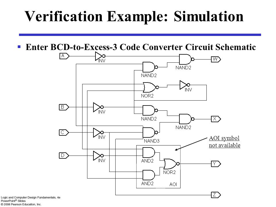 Verification Example: Simulation  Enter BCD-to-Excess-3 Code Converter Circuit Schematic AOI symbol not available