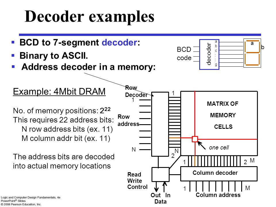 MATRIX OF MEMORY CELLS 1 2 N 12 M Decoder examples  BCD to 7-segment decoder:  Binary to ASCII. Example: 4Mbit DRAM No. of memory positions: 2 22 Th