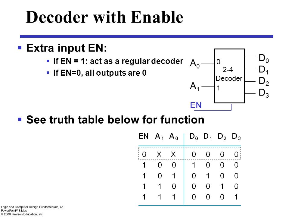 Decoder with Enable  Extra input EN:  If EN = 1: act as a regular decoder  If EN=0, all outputs are 0  See truth table below for function A0A1A0A1