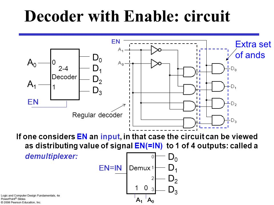 Decoder with Enable: circuit If one considers EN an input, in that case the circuit can be viewed as distributing value of signal EN(=IN) to 1 of 4 ou