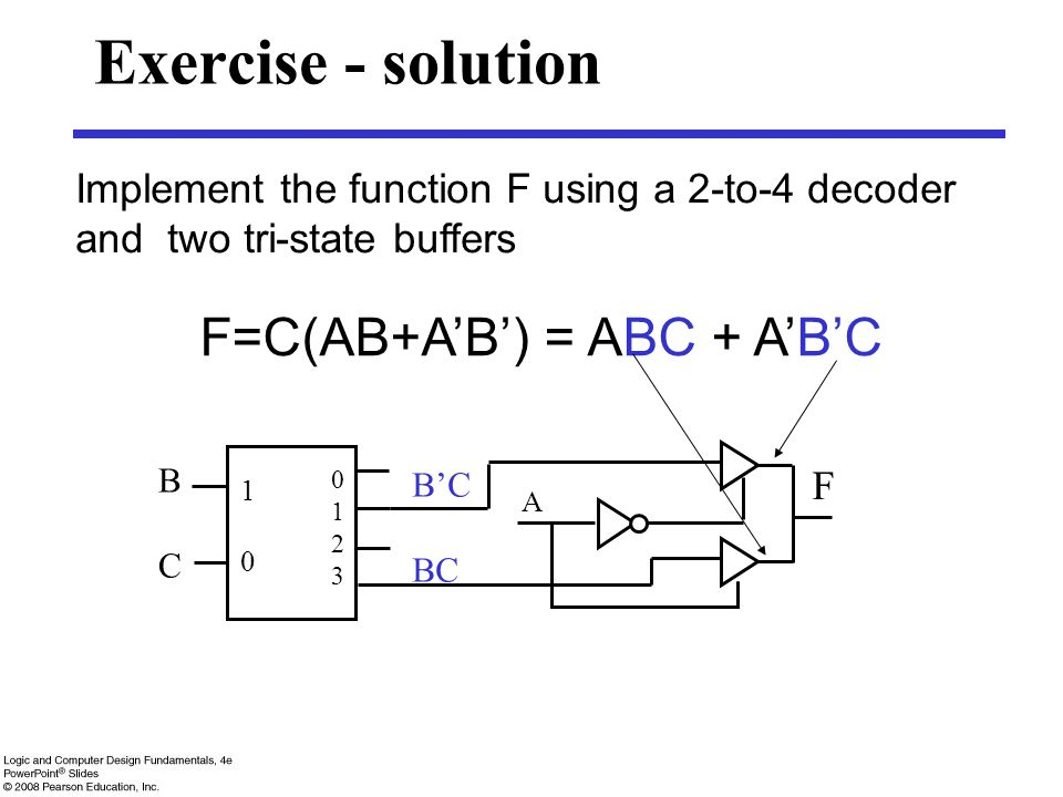 Exercise - solution F=C(AB+A'B') = ABC + A'B'C Implement the function F using a 2-to-4 decoder and two tri-state buffers 1010 BCBC 01230123 B'C BC A F