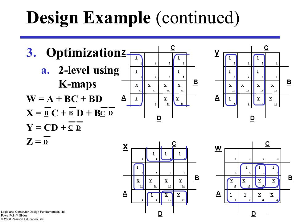 Design Example (continued) 3.Optimization a.2-level using K-maps W = A + BC + BD X = C + D + B Y = CD + Z = B C DB C D D