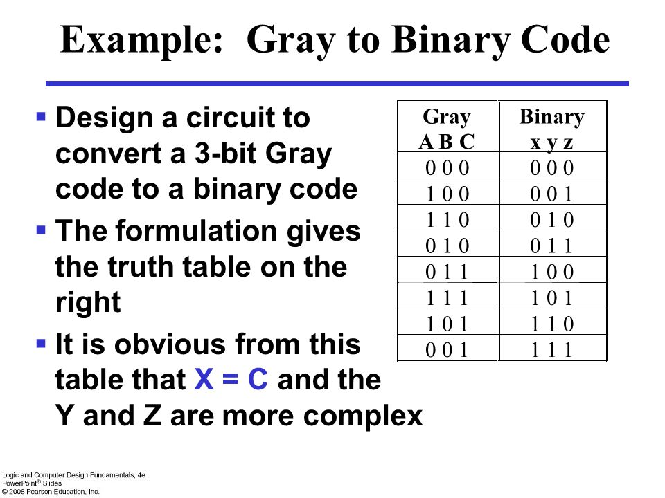 Example: Gray to Binary Code  Design a circuit to convert a 3-bit Gray code to a binary code  The formulation gives the truth table on the right  I