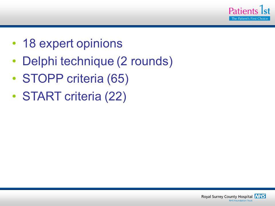 18 expert opinions Delphi technique (2 rounds) STOPP criteria (65) START criteria (22)