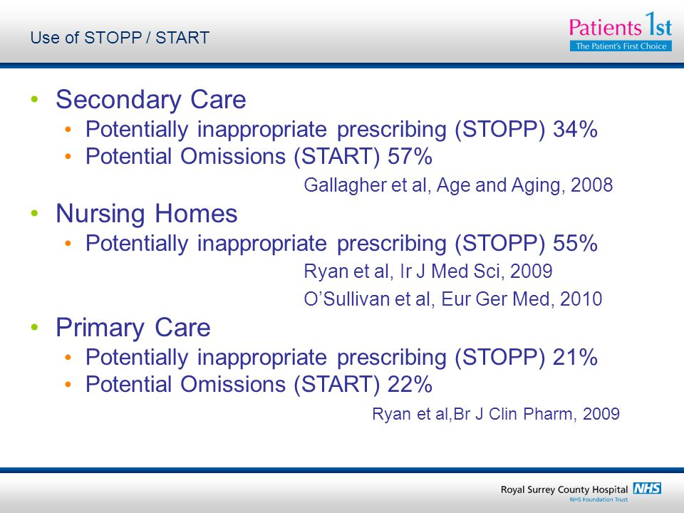 Use of STOPP / START Secondary Care Potentially inappropriate prescribing (STOPP) 34% Potential Omissions (START) 57% Gallagher et al, Age and Aging,