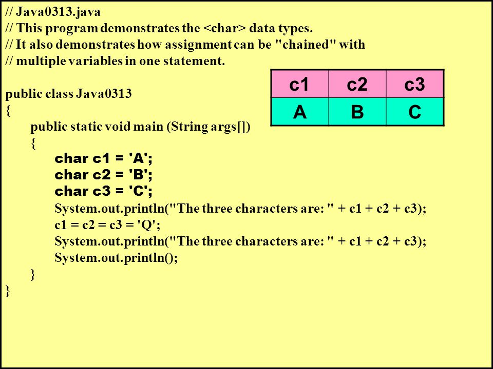 // Java0313.java // This program demonstrates the data types.
