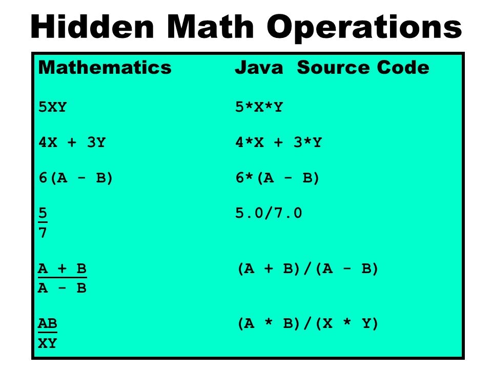 Hidden Math Operations MathematicsJava Source Code 5XY5*X*Y 4X + 3Y4*X + 3*Y 6(A - B)6*(A - B) 55.0/7.0 7 A + B(A + B)/(A - B) A - B AB(A * B)/(X * Y)