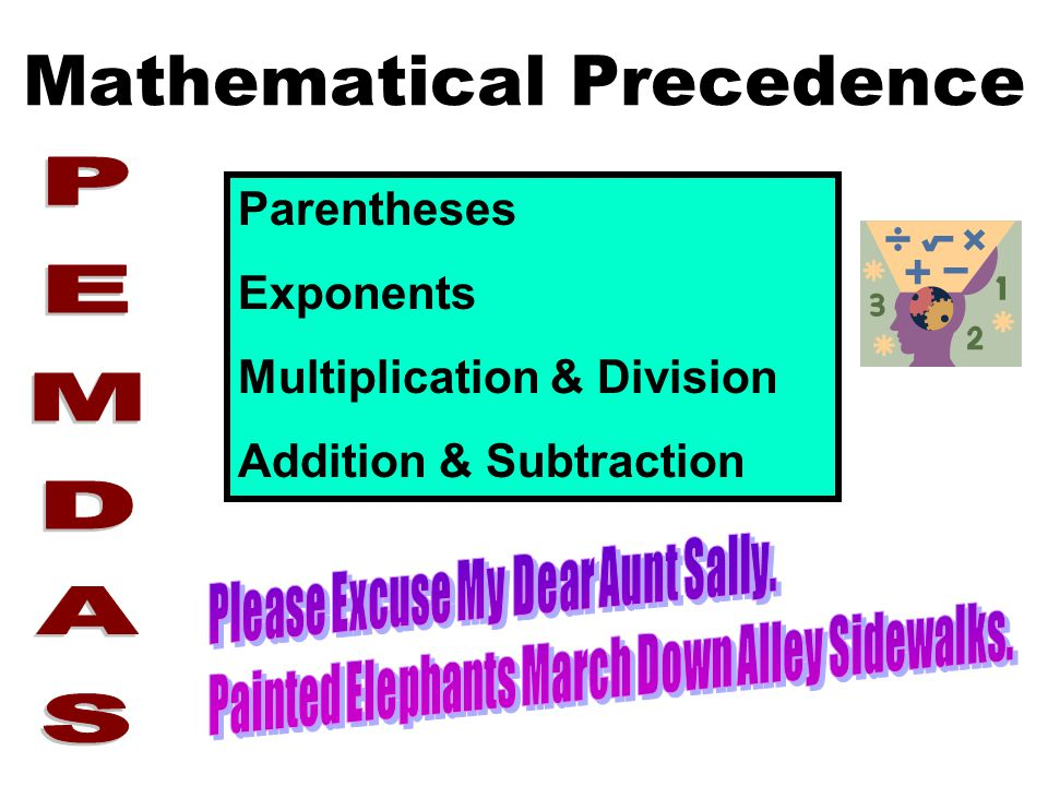 Mathematical Precedence Parentheses Exponents Multiplication & Division Addition & Subtraction