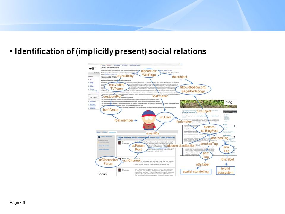Page  6  Identification of (implicitly present) social relations