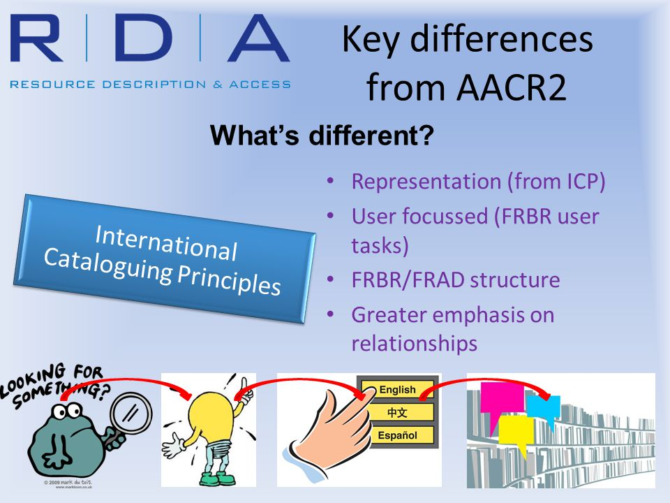 Key differences from AACR2 What's different.