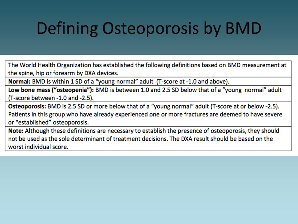 Defining Osteoporosis by BMD Insert table 2 from CMG