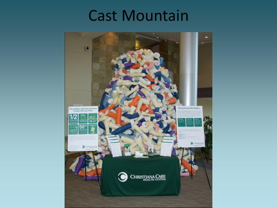 Cast Mountain