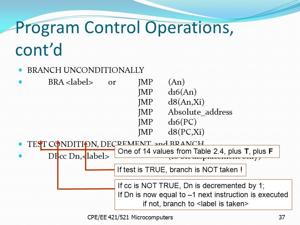 CPE/EE 421/521 Microcomputers37 Program Control Operations, cont'd BRANCH UNCONDITIONALLY BRA orJMP(An) JMPd16(An) JMPd8(An,Xi) JMPAbsolute_address JM
