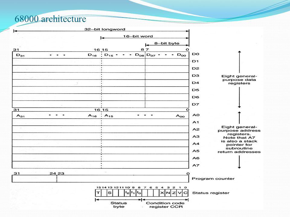 68000 architecture