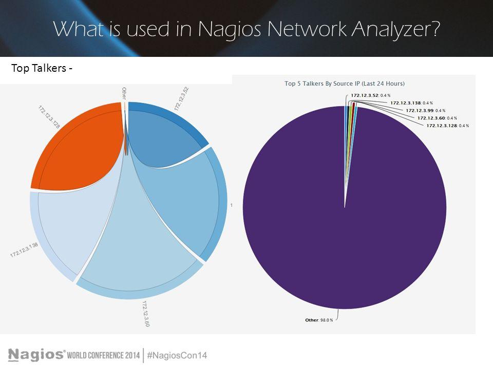 What is used in Nagios Network Analyzer? Top Talkers -