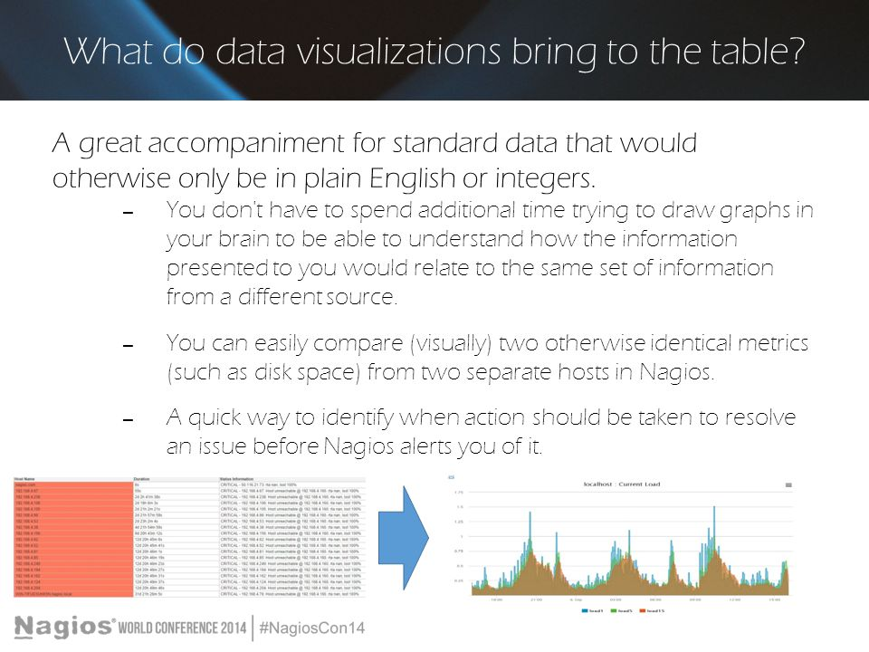 Why should I make better use of Data Vis.
