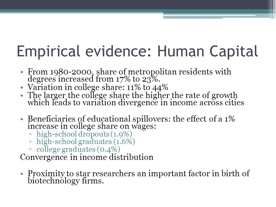 Empirical evidence: Human Capital From 1980-2000, share of metropolitan residents with degrees increased from 17% to 23%.