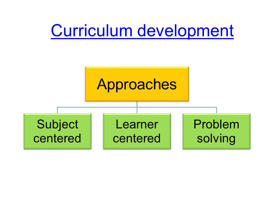 Curriculum development Approaches Subject centered Learner centered Problem solving