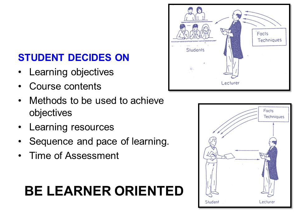 BE LEARNER ORIENTED STUDENT DECIDES ON Learning objectives Course contents Methods to be used to achieve objectives Learning resources Sequence and pa
