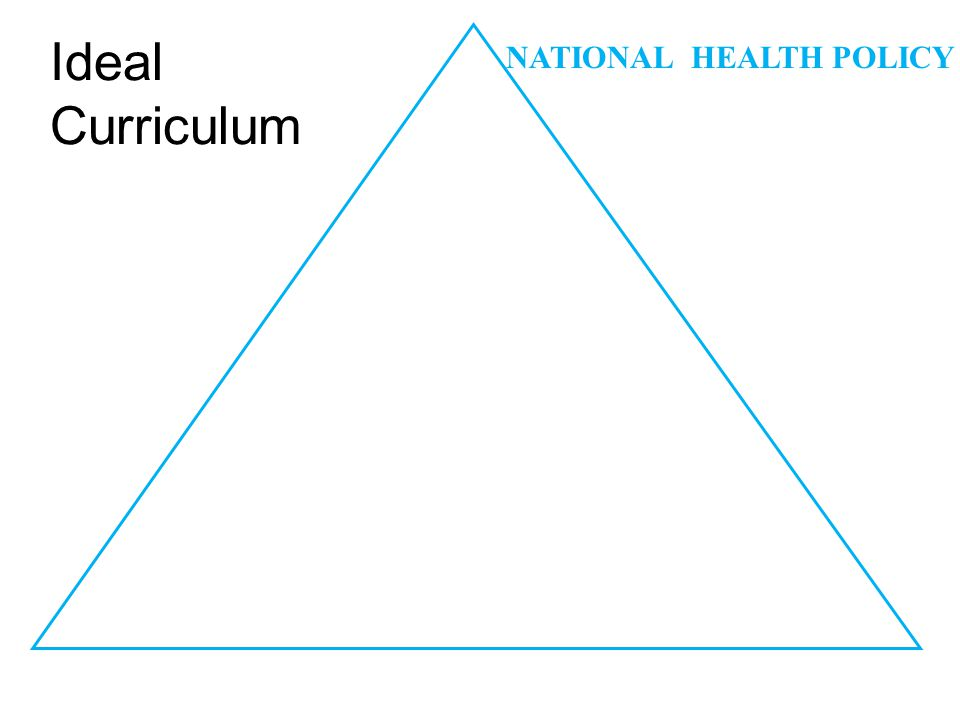 Ideal Curriculum NATIONAL HEALTH POLICY
