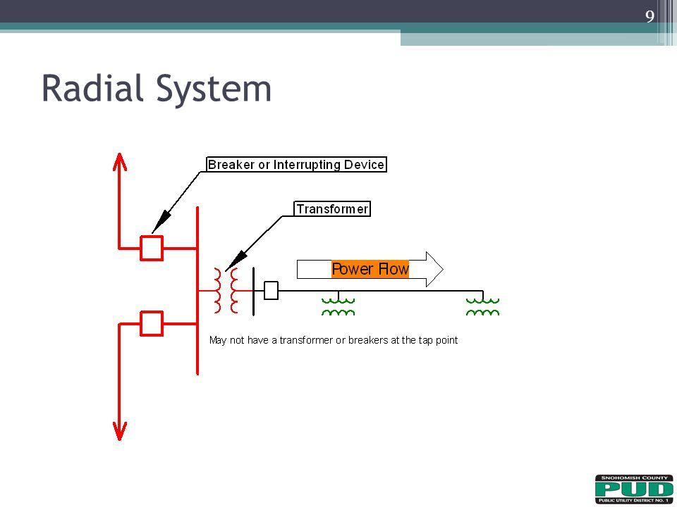 Radial System 9