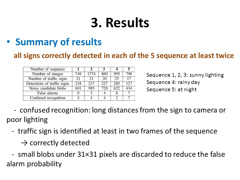 3. Results Summary of results all signs correctly detected in each of the 5 sequence at least twice - confused recognition: long distances from the si