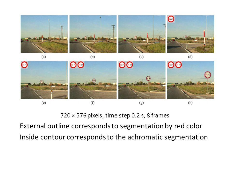 720 × 576 pixels, time step 0.2 s, 8 frames External outline corresponds to segmentation by red color Inside contour corresponds to the achromatic seg