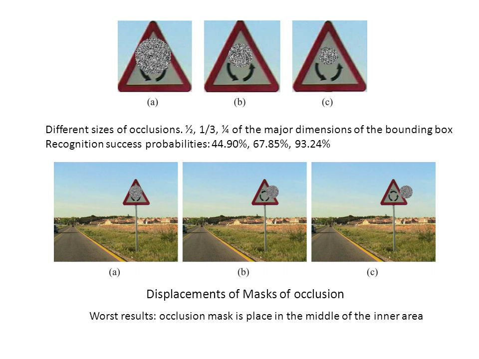 Displacements of Masks of occlusion Different sizes of occlusions. ½, 1/3, ¼ of the major dimensions of the bounding box Recognition success probabili