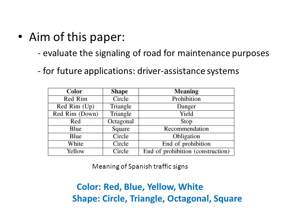 Aim of this paper: - evaluate the signaling of road for maintenance purposes - for future applications: driver-assistance systems Color: Red, Blue, Ye