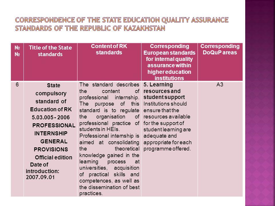  Standard Institutional Accreditation ;  Standard 1.