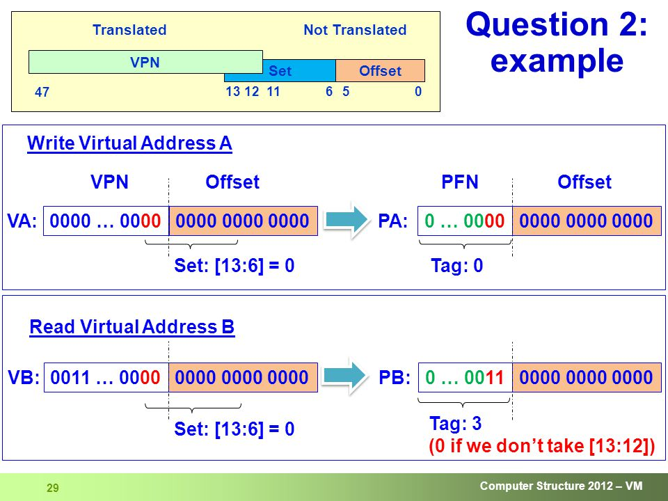 Computer Structure 2012 – VM 29 Question 2: example 0000 0000 00000 … 00110000 0000 00000011 … 0000 VB:PB: Set: [13:6] = 0 Tag: 3 (0 if we don't take [13:12]) Read Virtual Address B 0000 0000 00000 … 00000000 0000 00000000 … 0000 VA:PA: VPNOffset PFN Set: [13:6] = 0 Write Virtual Address A Tag: 0 Offset 05 Set 613 Not Translated 1211 VPN Translated 47