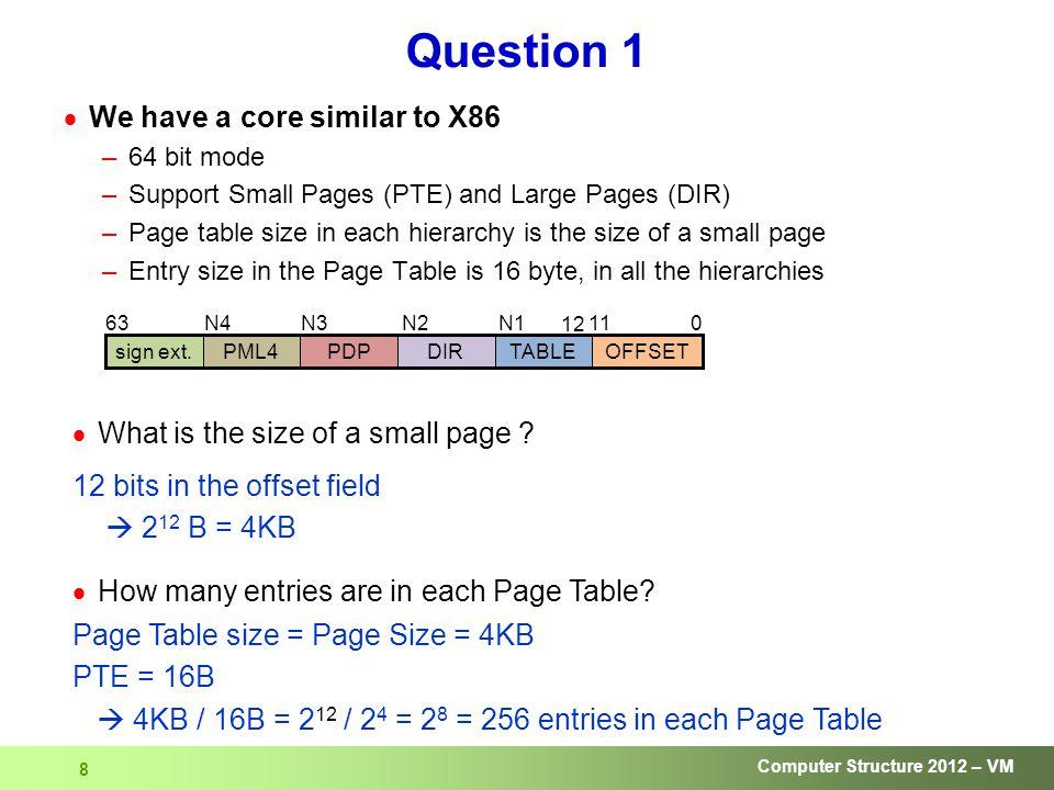 Computer Structure 2012 – VM 29 Question 2: example 0000 0000 00000 … 00110000 0000 00000011 … 0000 VB:PB: Set: [13:6] = 0 Tag: 3 (0 if we don't take [13:12]) Read Virtual Address B 0000 0000 00000 … 00000000 0000 00000000 … 0000 VA:PA: VPNOffset PFN Set: [13:6] = 0 Write Virtual Address A Tag: 0 Offset 05 Set 613 Not Translated 1211 VPN Translated 47