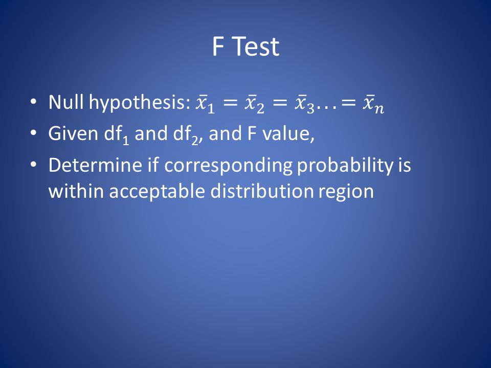 F Test
