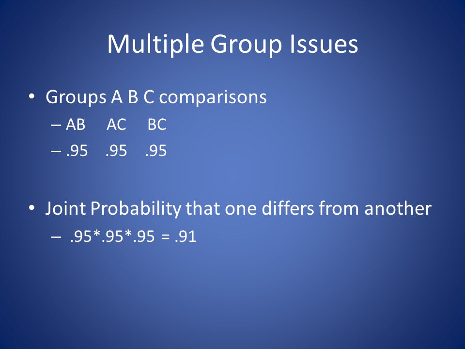 Multiple Group Issues Groups A B C comparisons – AB AC BC –.95.95.95 Joint Probability that one differs from another –.95*.95*.95 =.91