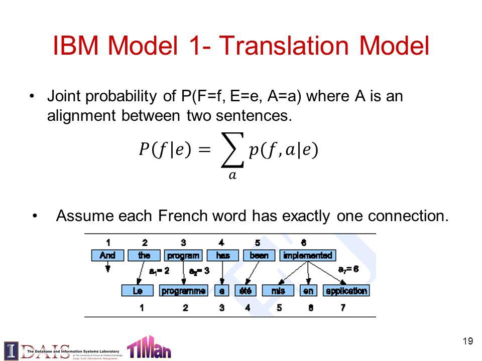 19 IBM Model 1- Translation Model