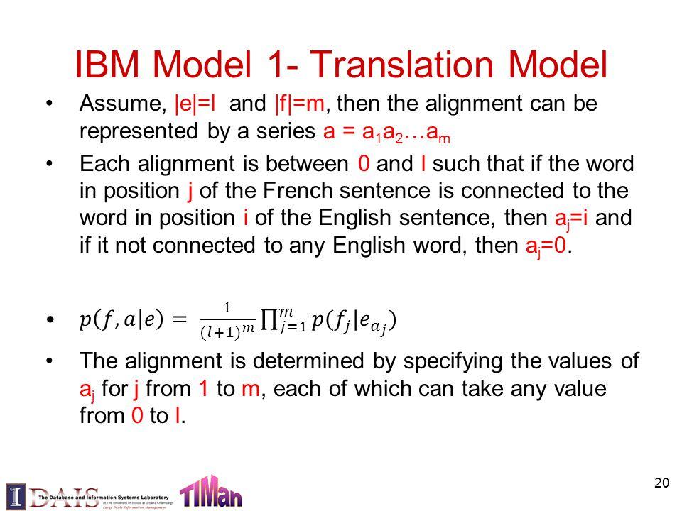 20 IBM Model 1- Translation Model