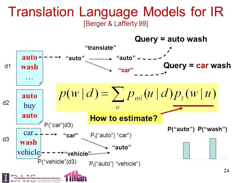 "Translation Language Models for IR [Berger & Lafferty 99] Query = auto wash auto wash … car wash vehicle d1 auto buy auto d2 d3 ""auto"" ""car"" ""translat"