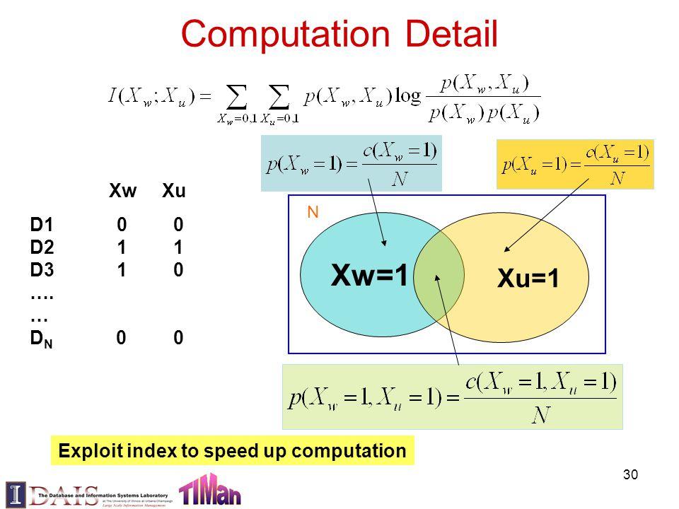 Computation Detail Xw=1 Xu=1 N 30 Xw Xu D1 0 0 D2 1 1 D3 1 0 ….