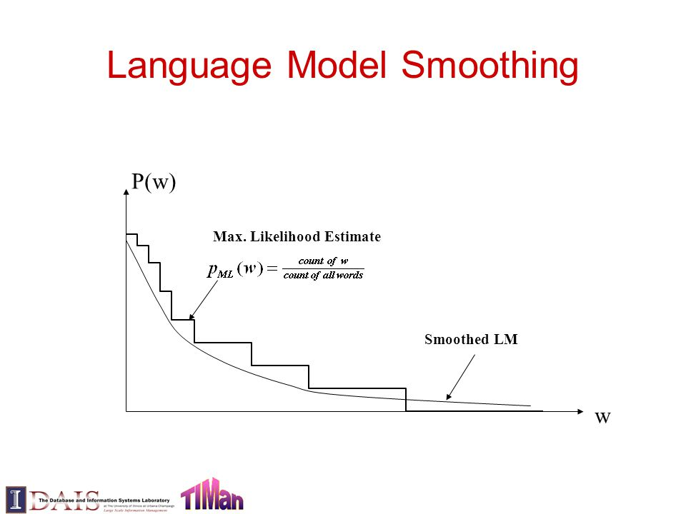 Language Model Smoothing P(w) w Max. Likelihood Estimate Smoothed LM